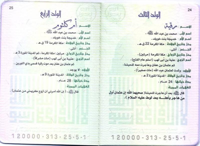 البطاقة العائلية لأسرة الرسول محمد