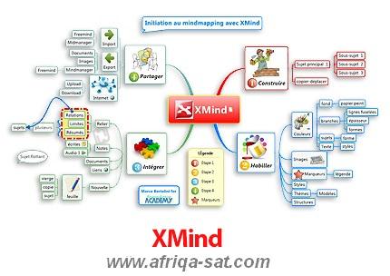 أحدث اصدار لبرنامج XMind 3.7.6