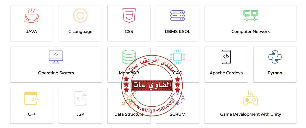 موقع لتعلم تقريبا لغات البرمجة
